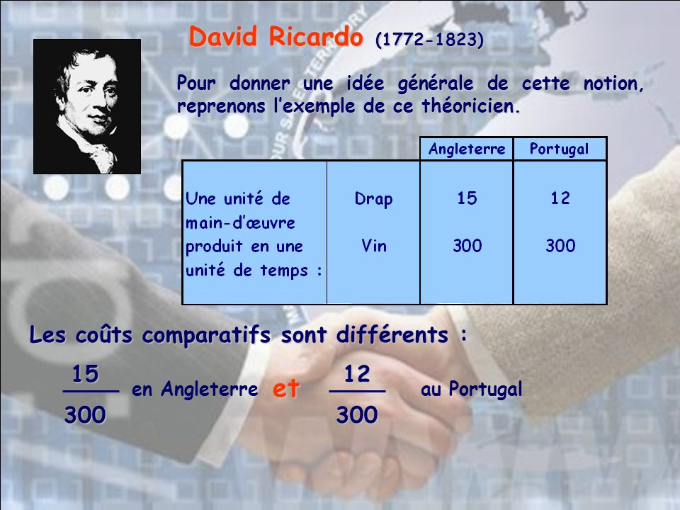 David Ricardo (1772-1823) et Les coûts comparatifs sont différents :
