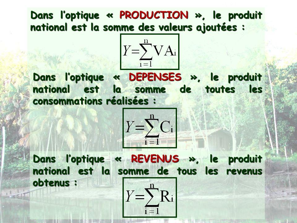 Dans l'optique « PRODUCTION », le produit national est la somme des valeurs ajoutées :