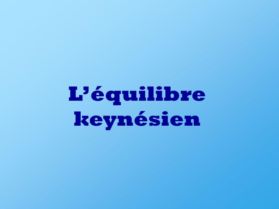 L'équilibre keynésien