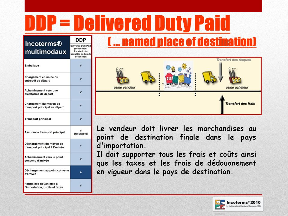 DDP = Delivered Duty Paid