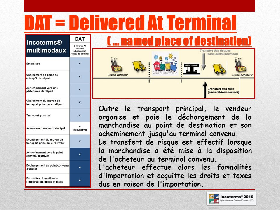 DAT = Delivered At Terminal
