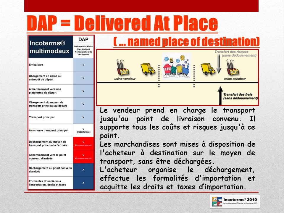 DAP = Delivered At Place