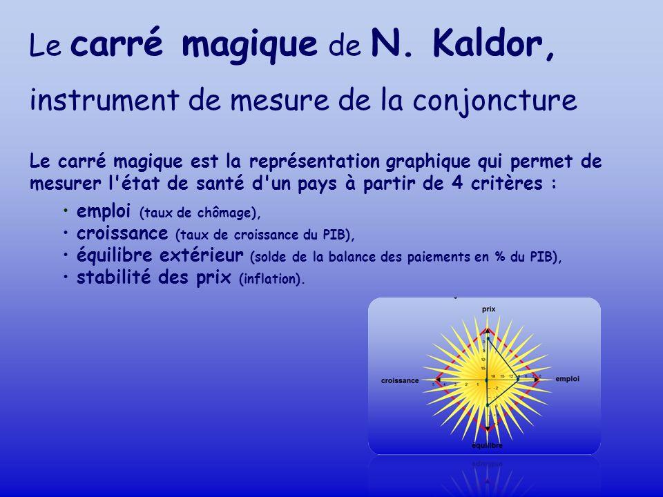 Le carré magique de N. Kaldor, instrument de mesure de la conjoncture