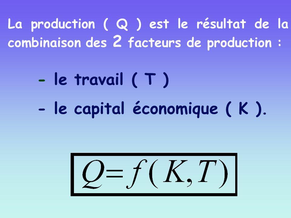 - le capital économique ( K ).