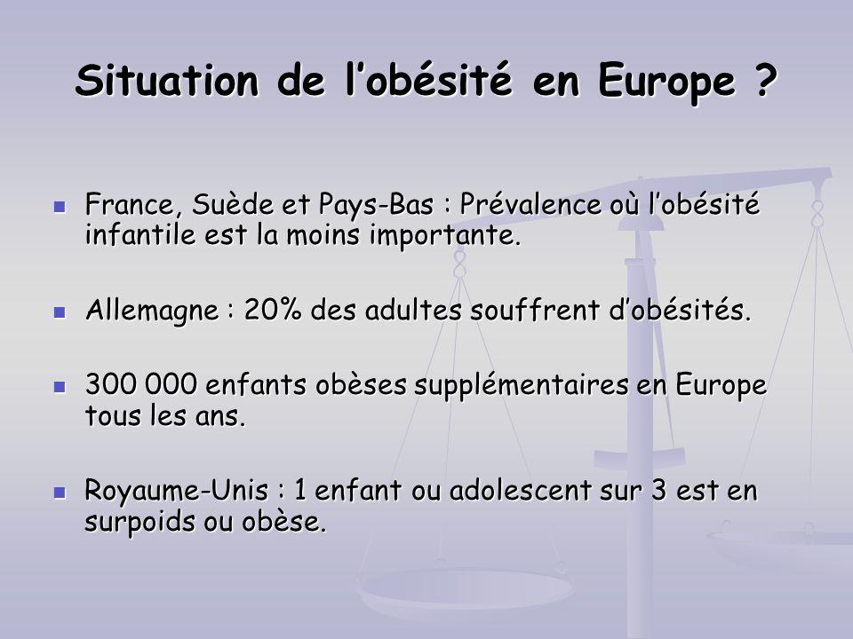 Situation de l'obésité en Europe