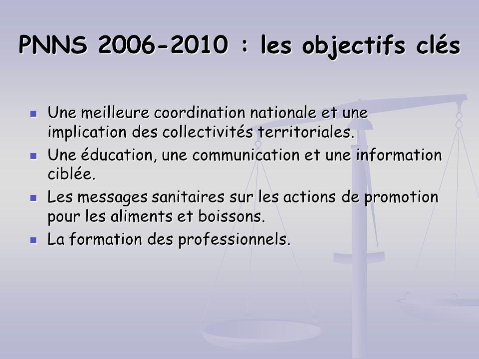 PNNS 2006-2010 : les objectifs clés
