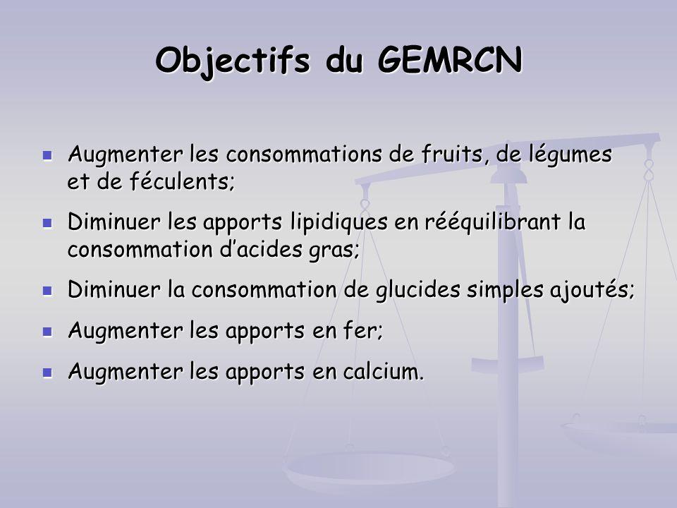 Objectifs du GEMRCN Augmenter les consommations de fruits, de légumes et de féculents;