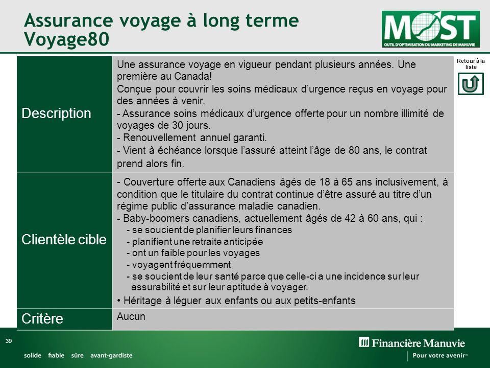 Assurance voyage à long terme Voyage80
