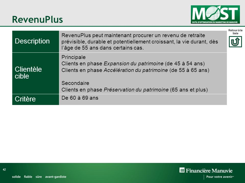 RevenuPlus Description Clientèle cible Critère