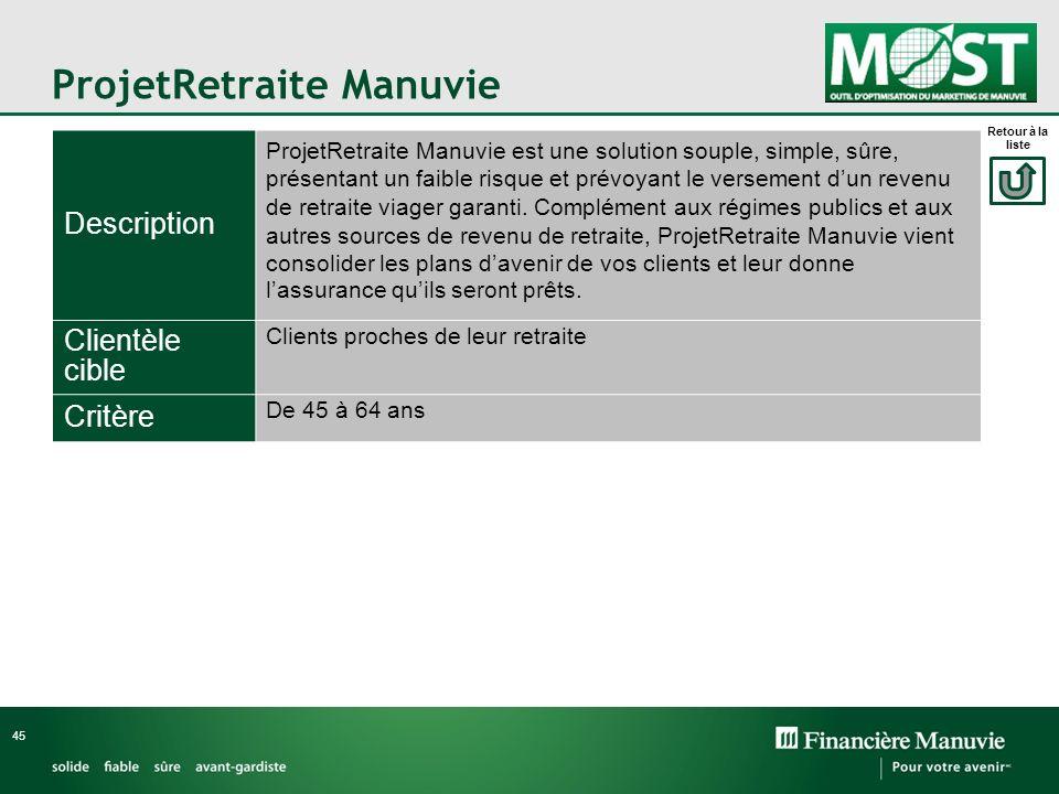 ProjetRetraite Manuvie