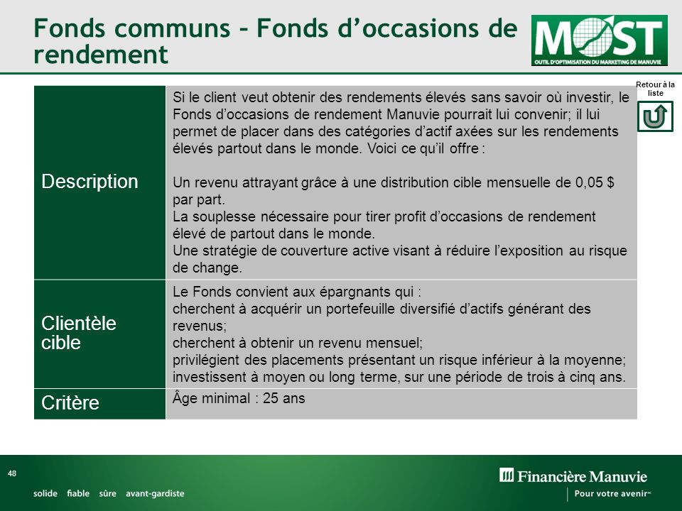Fonds communs – Fonds d'occasions de rendement