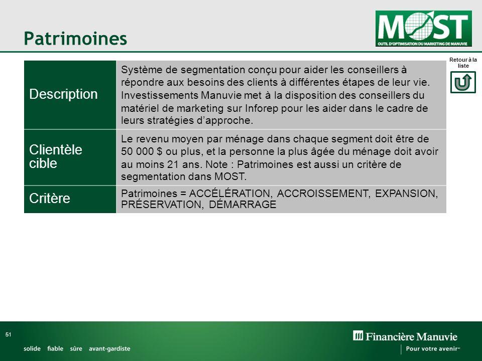 Patrimoines Description Clientèle cible Critère