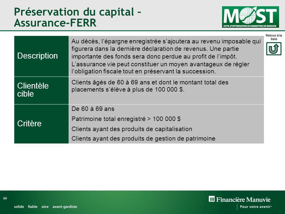 Préservation du capital – Assurance-FERR