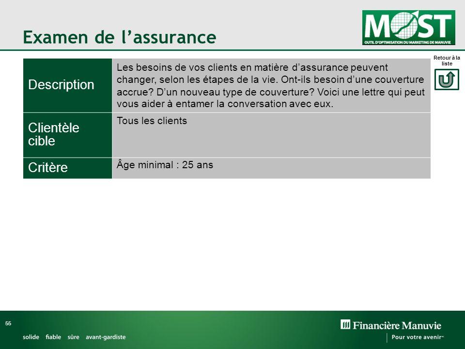 Examen de l'assurance Description Clientèle cible Critère