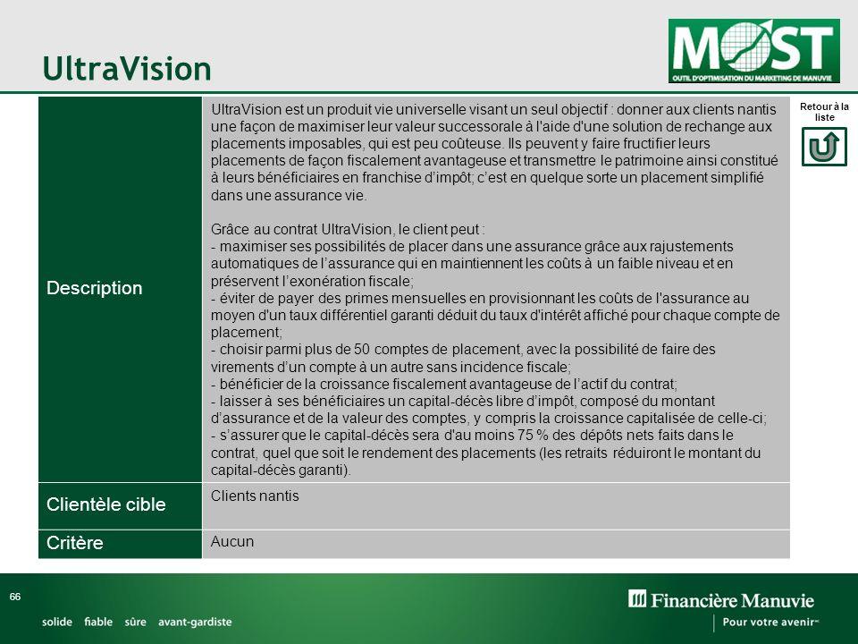 UltraVision Description Clientèle cible Critère