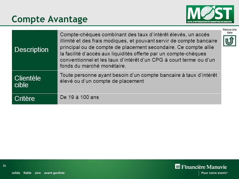 Compte Avantage Description Clientèle cible Critère