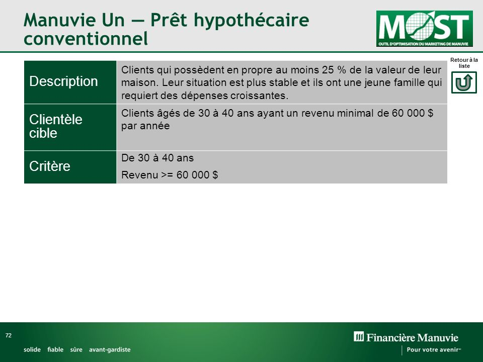 Manuvie Un — Prêt hypothécaire conventionnel