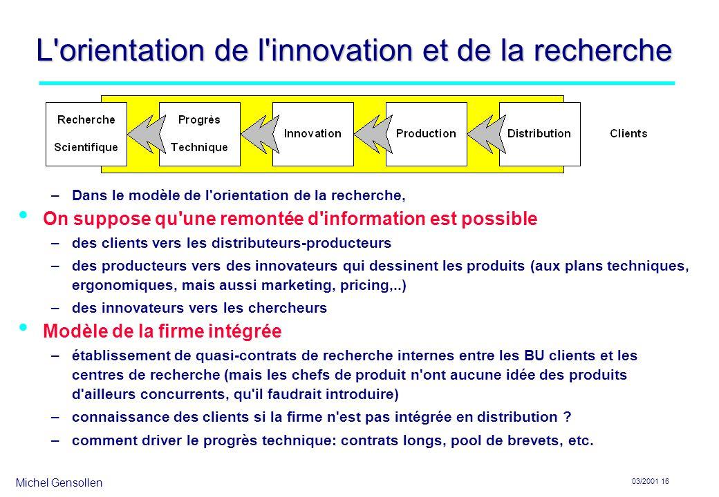 L orientation de l innovation et de la recherche