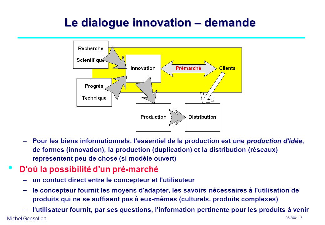 Le dialogue innovation – demande