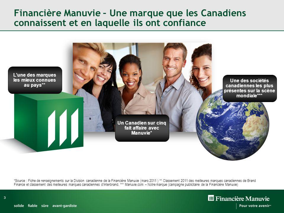 Financière Manuvie – Une marque que les Canadiens connaissent et en laquelle ils ont confiance
