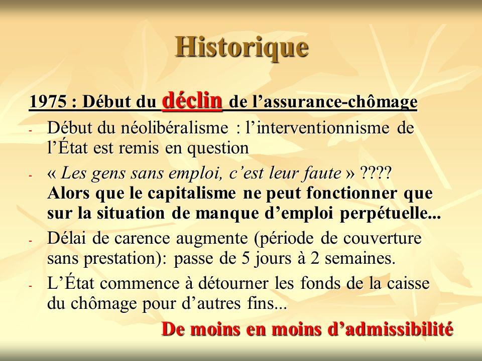 Historique De moins en moins d'admissibilité