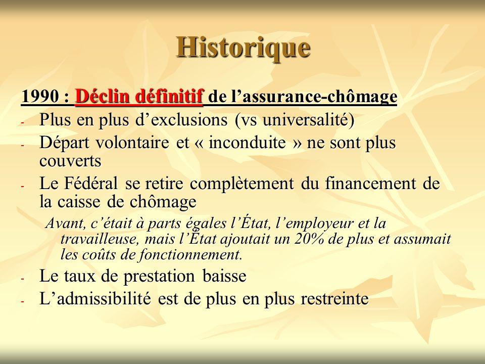 Historique 1990 : Déclin définitif de l'assurance-chômage