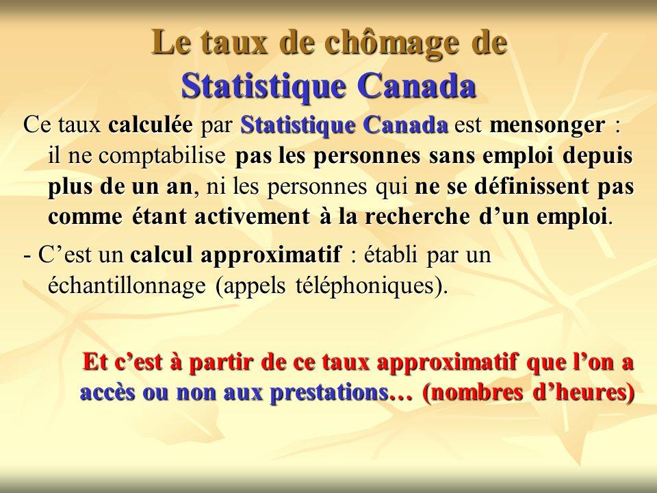 Le taux de chômage de Statistique Canada