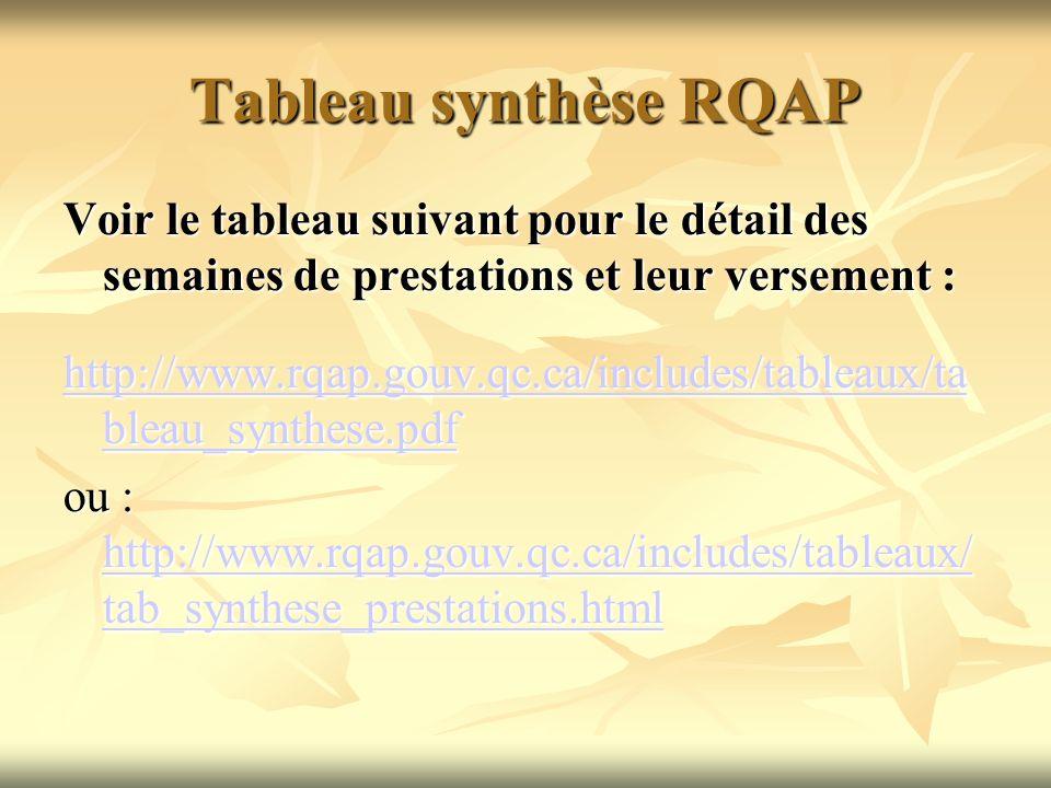 Tableau synthèse RQAP Voir le tableau suivant pour le détail des semaines de prestations et leur versement :