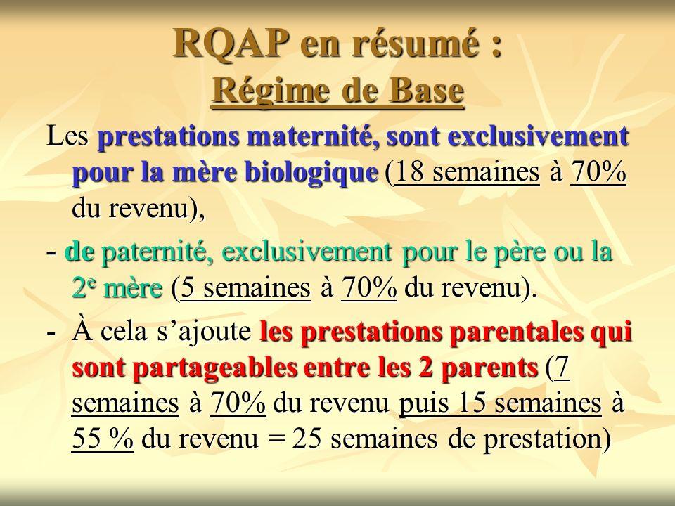 RQAP en résumé : Régime de Base