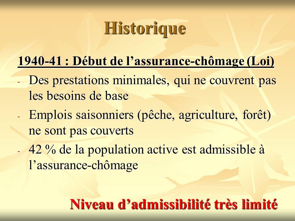 Historique Niveau d'admissibilité très limité