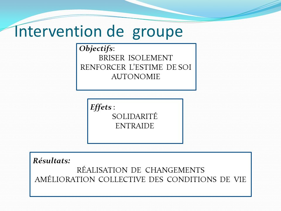 Intervention de groupe