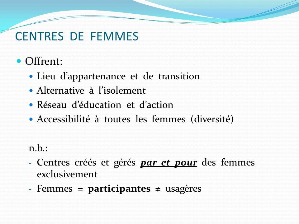 CENTRES DE FEMMES Offrent: Lieu d'appartenance et de transition