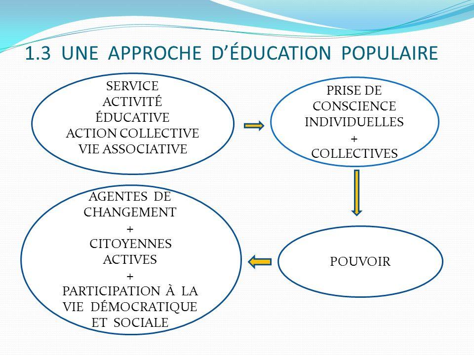 1.3 UNE APPROCHE D'ÉDUCATION POPULAIRE