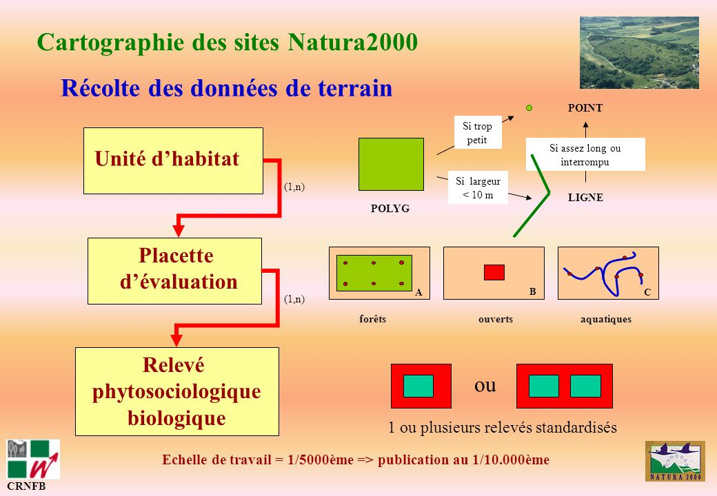 Cartographie des sites Natura2000