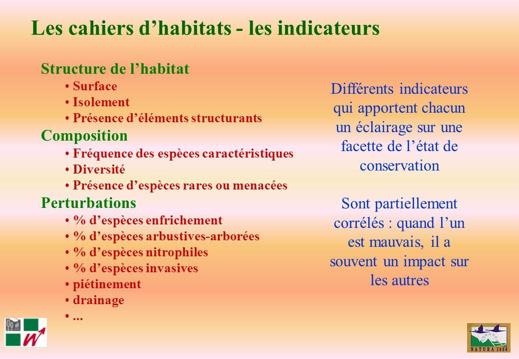 Les cahiers d'habitats - les indicateurs