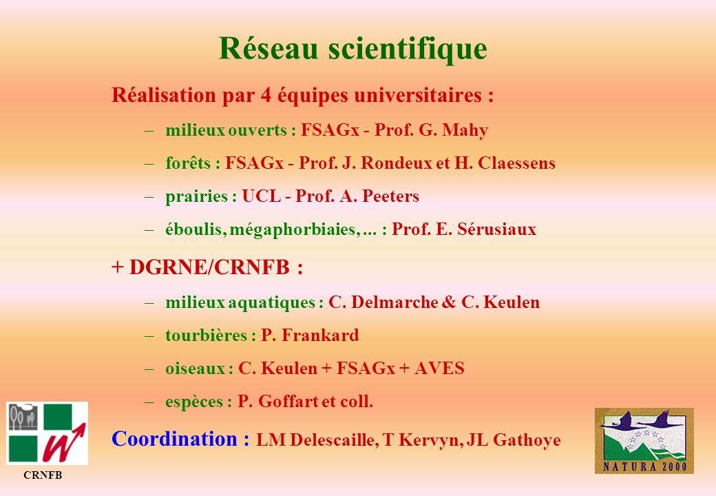 Réseau scientifique Réalisation par 4 équipes universitaires :