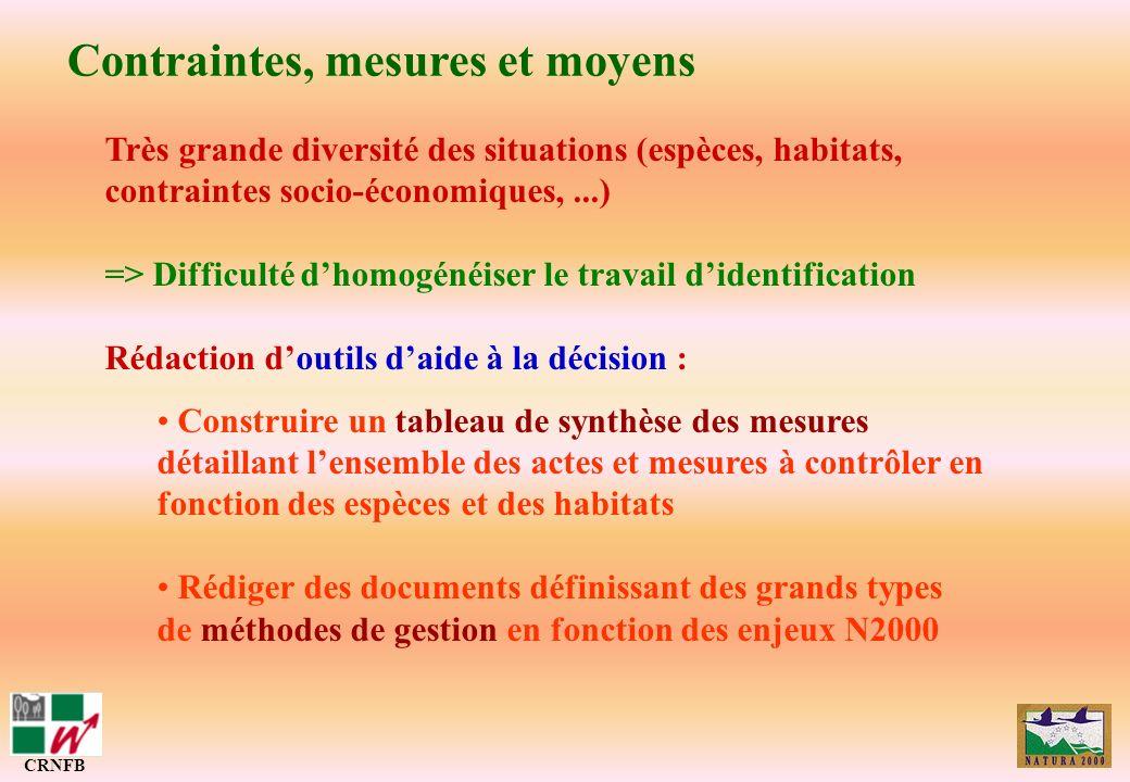 Contraintes, mesures et moyens