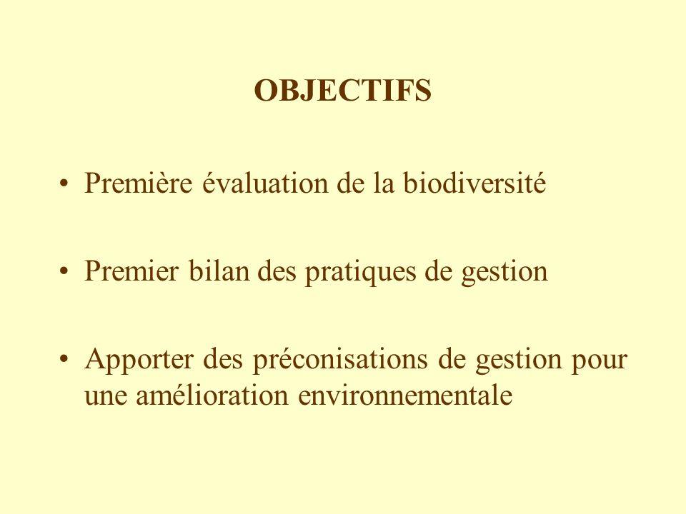 OBJECTIFS Première évaluation de la biodiversité
