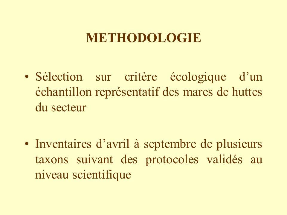 METHODOLOGIE Sélection sur critère écologique d'un échantillon représentatif des mares de huttes du secteur.