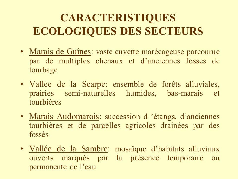 CARACTERISTIQUES ECOLOGIQUES DES SECTEURS