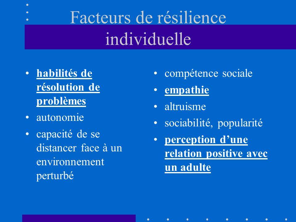 Facteurs de résilience individuelle