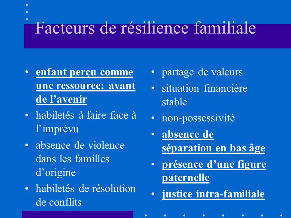 Facteurs de résilience familiale