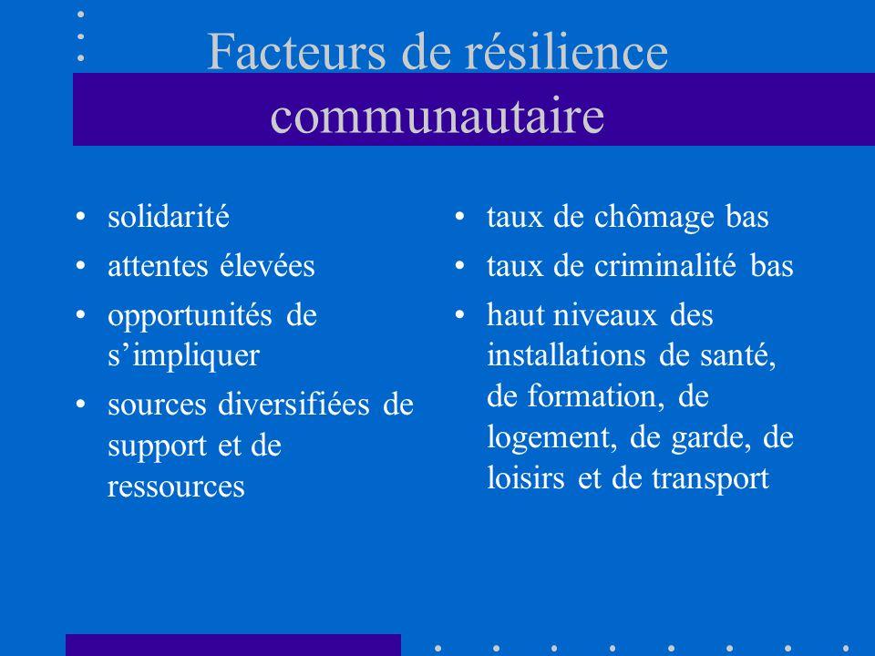 Facteurs de résilience communautaire