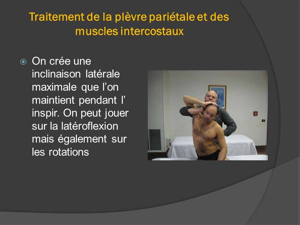 Traitement de la plèvre pariétale et des muscles intercostaux