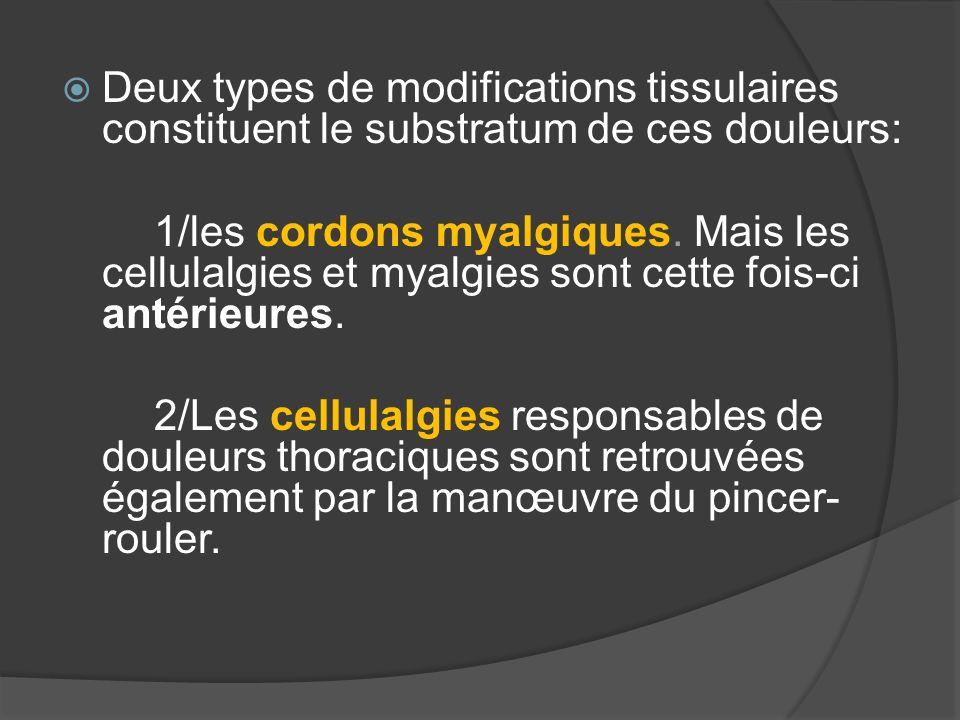 Deux types de modifications tissulaires constituent le substratum de ces douleurs: