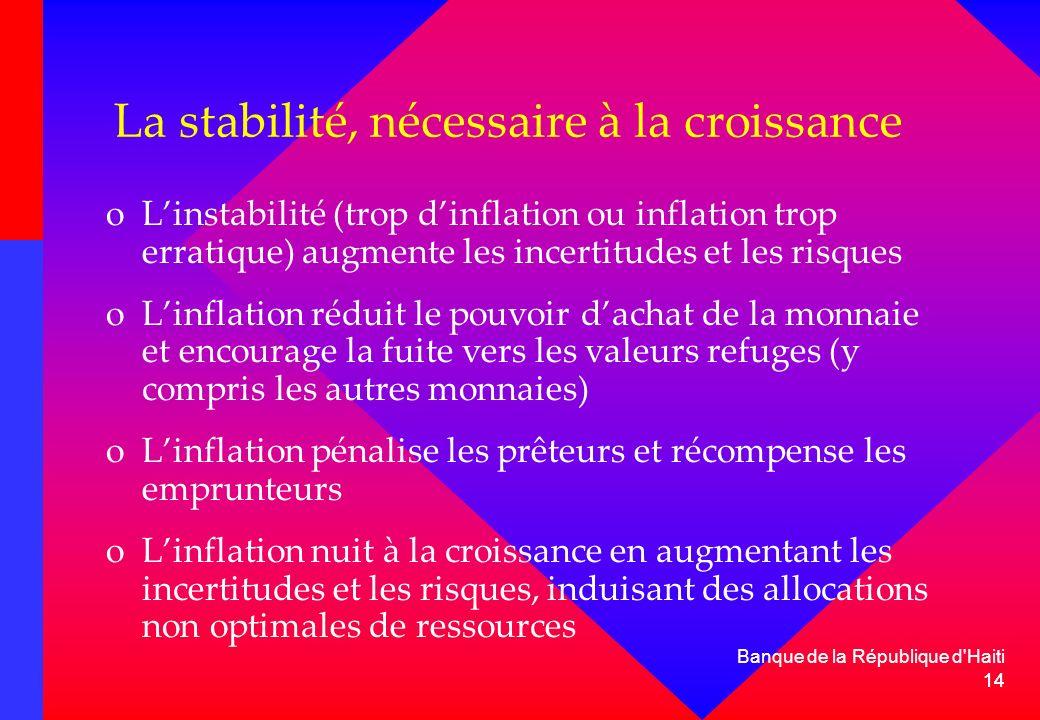 La stabilité, nécessaire à la croissance