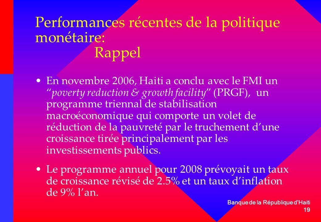 Performances récentes de la politique monétaire: Rappel