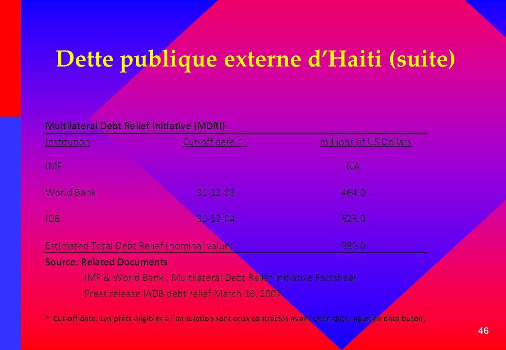 Dette publique externe d'Haiti (suite)