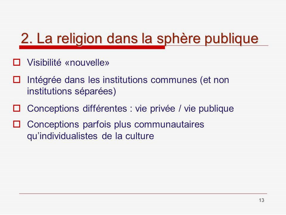 2. La religion dans la sphère publique
