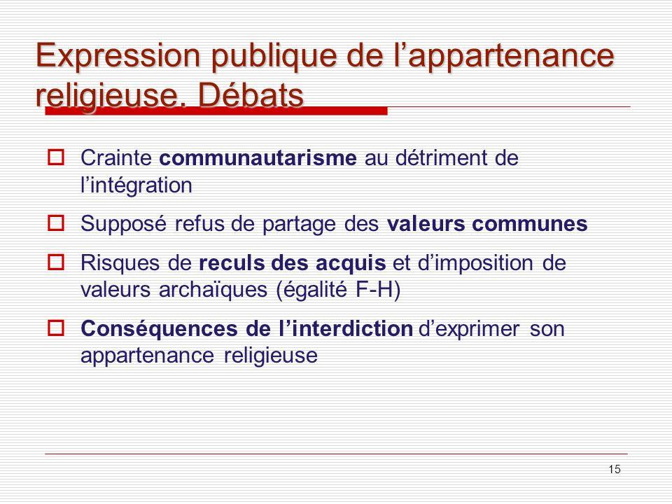 Expression publique de l'appartenance religieuse. Débats